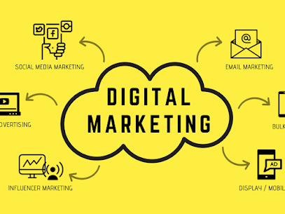 Digital Marketing Services in Madhapur -Services-Web Services-Hyderabad