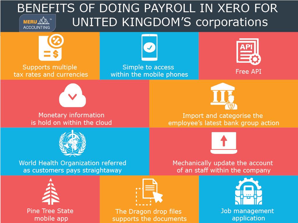 Benefits of doing payroll in Xero for United Kingdom's corpo-Services-Other Services-Ahmedabad