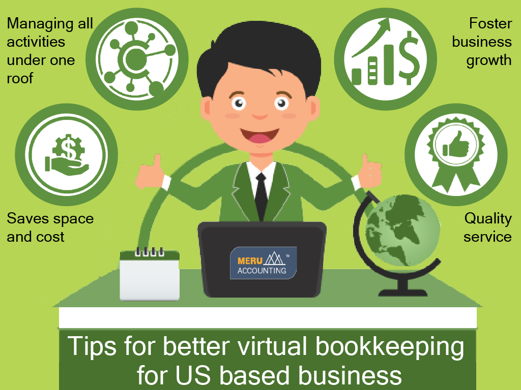 Tips for better virtual bookkeeping for the US based busines-Services-Other Services-Ahmedabad