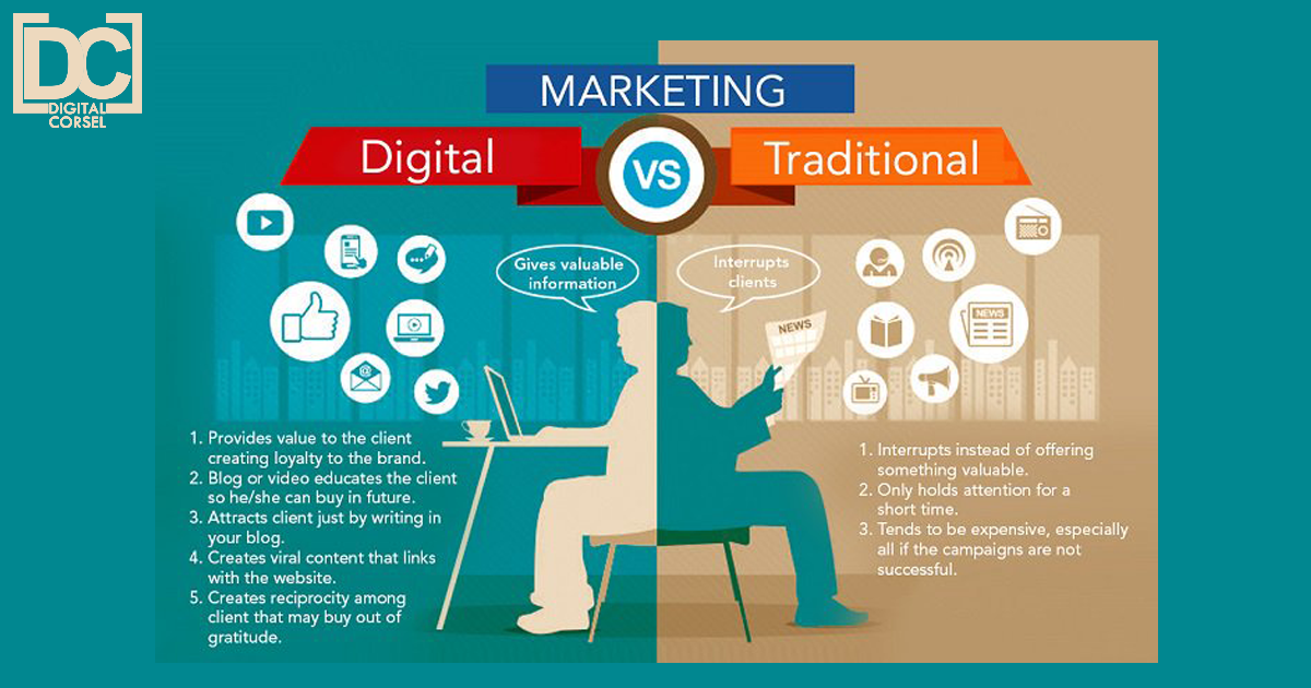 Best Digital Marketing Companies in Bangalore-Services-Other Services-Bangalore