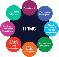 HRMS | HR and Payroll Software Abu Dhabi --Jobs-Legal Consulting & HR-Hyderabad