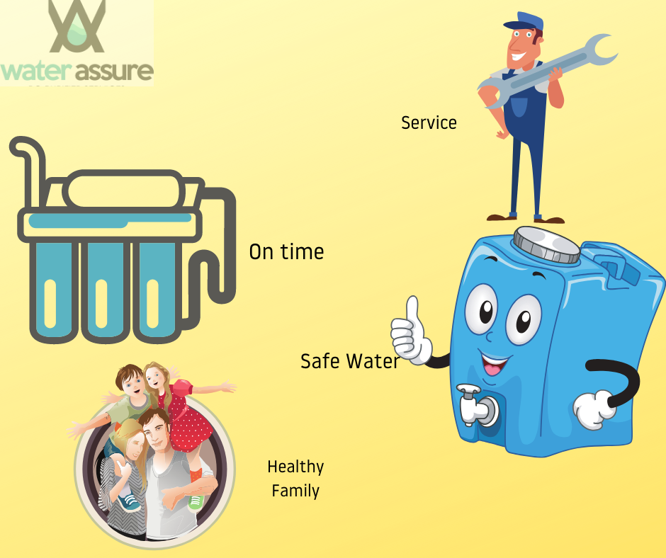 RO Service Near Me-Services-Home Services-Ahmedabad