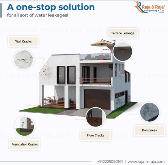 Find Best Home Waterproofing contractors- Raja & Raja-Services-Home Services-Mumbai
