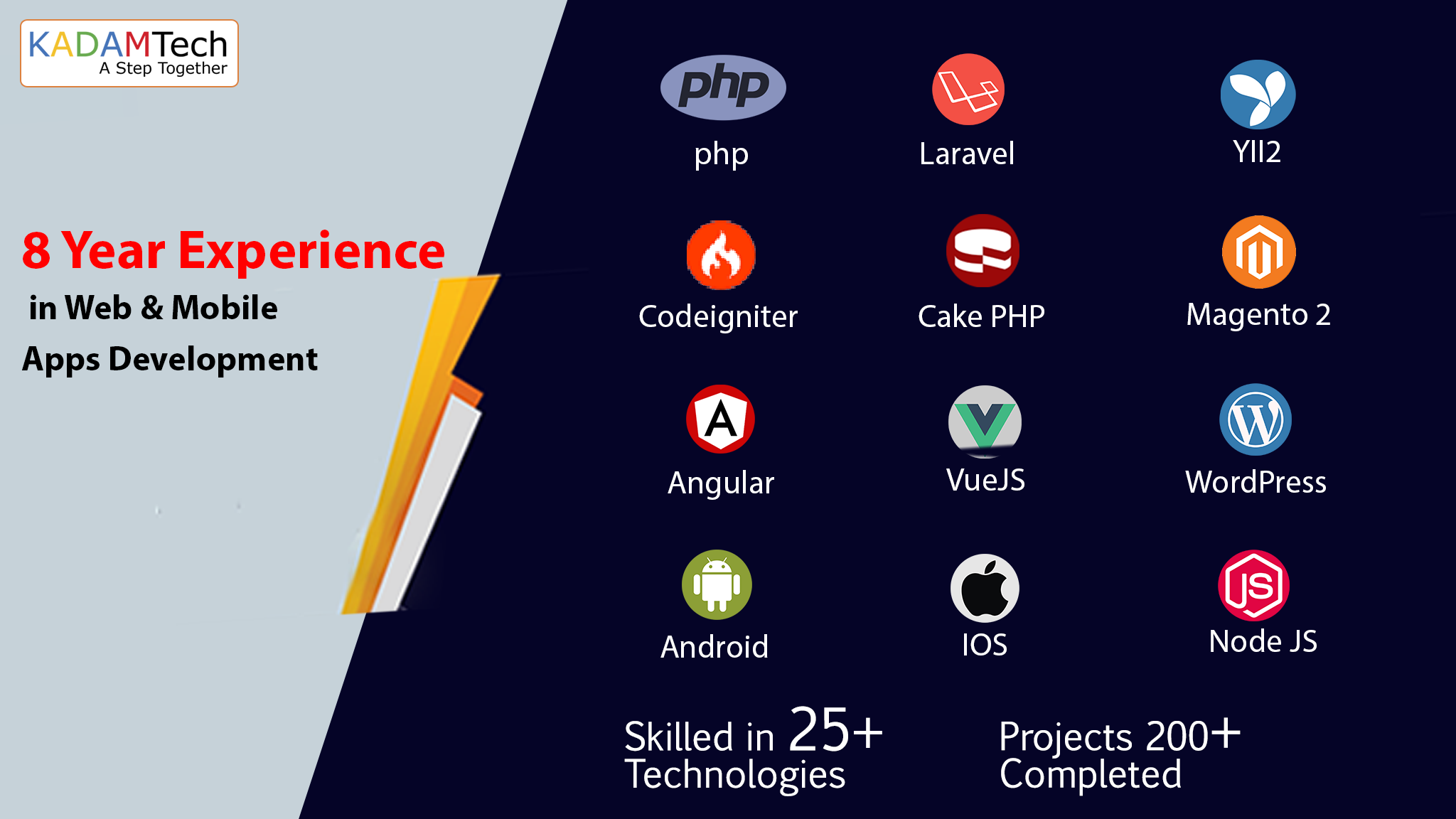 How to Choose Best Software Development Company in India-Services-Office Services-Jaipur