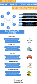 travel portal development in Istanbul-Services-Web Services-Bangalore