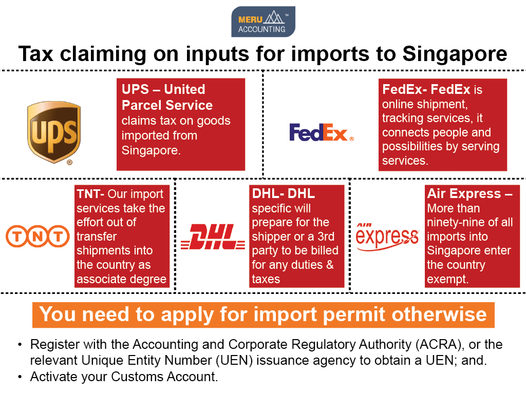 Tax claiming on inputs for imports to Singapore-Services-Other Services-Ahmedabad