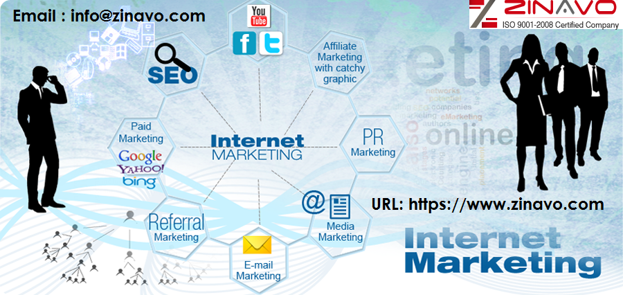 Internet Marketing Services in Bangalore-Services-Web Services-Bangalore