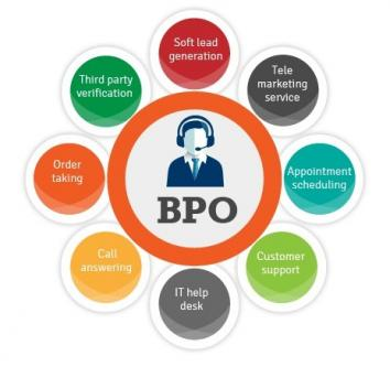 BPO Domestic/International jobs in pune call-999921888.7-Jobs-Customer Service & Call Centre-Pune