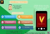 Right2Vote - Mobile Voting App In India-Services-Other Services-Mumbai